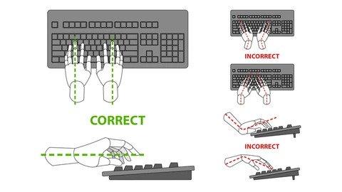 Ergonomic Keyboard Position. Ergonomic Computer Desk Setup